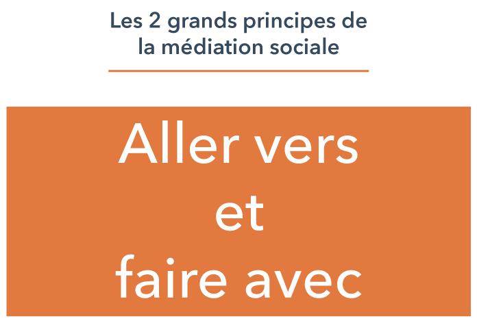 Principes_Médiation